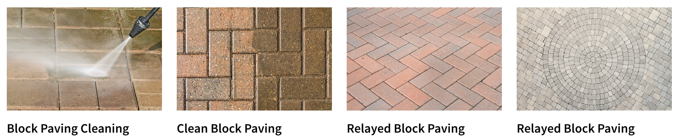 Block Paving Renovation